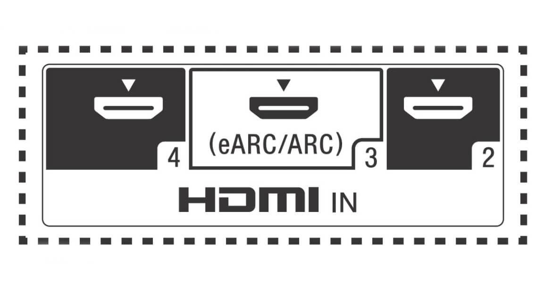 Photo of Vad är HDMI ARC och eARC? Här är svaret